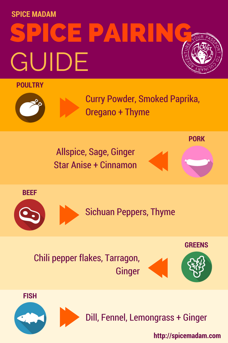 spice-pairing-images